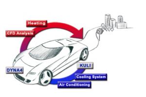 kuli.automotiveIT