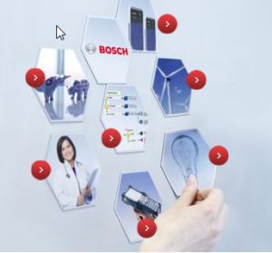 bosch software innovations.automotiveIT