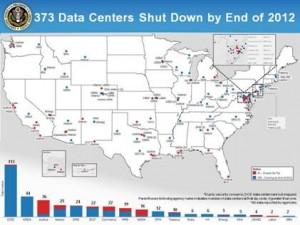 us data centers. automotiveIT