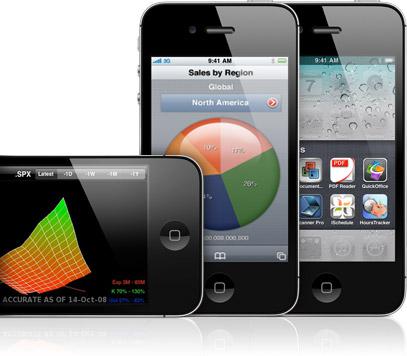 iphone apps.automotiveIT