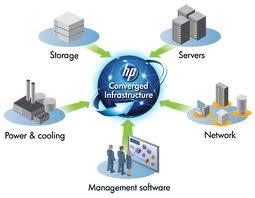 hp converged infrastructure.automotiveIT