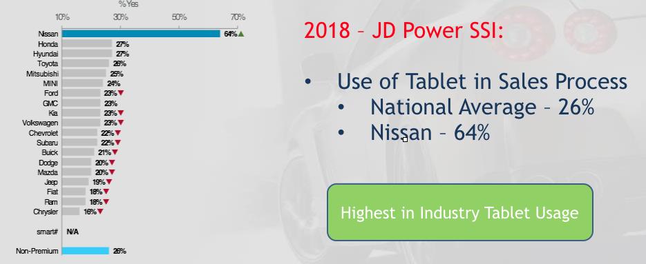 JDP-UseTablet_Sales.