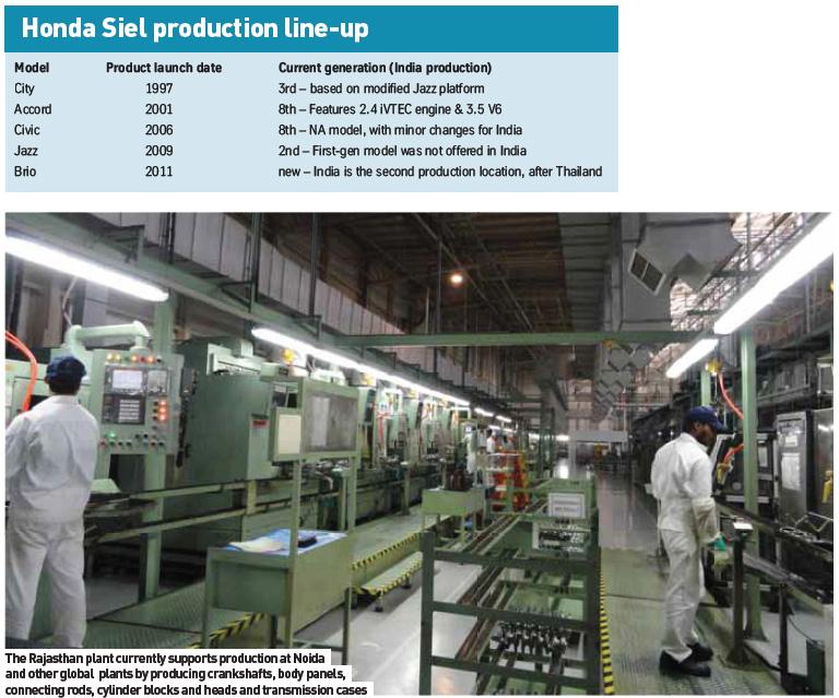 siel-production-lineup