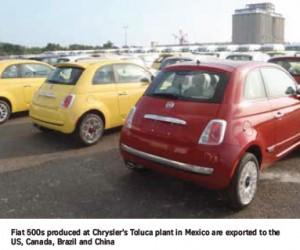 Chrysler-fiat