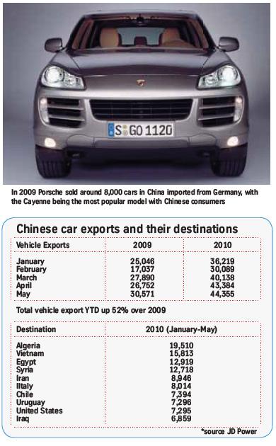 china-exports2