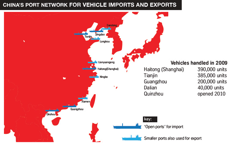 chinaportnetwork