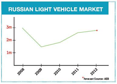 russian-light