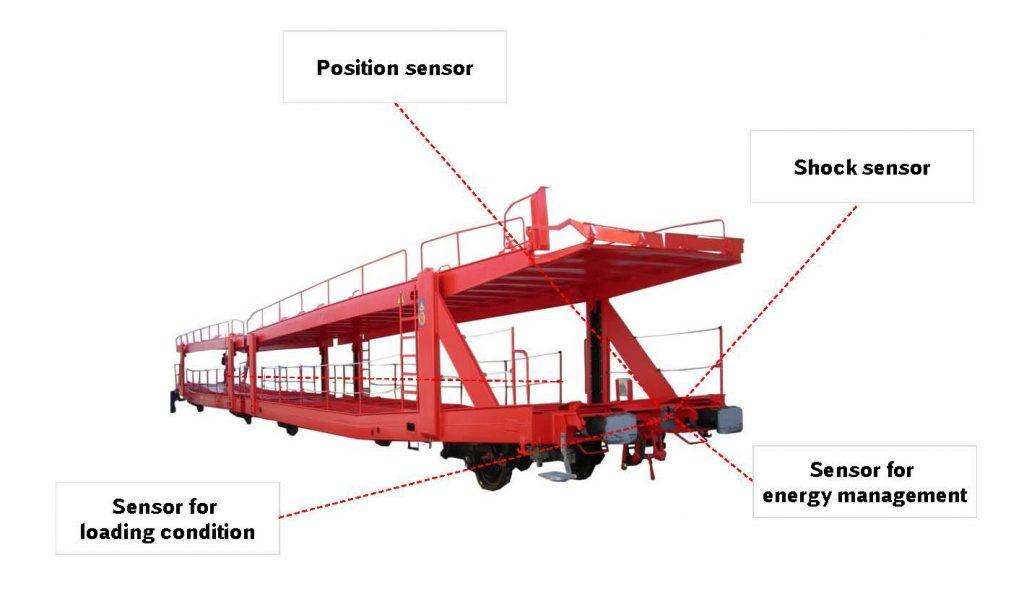 Illustration-Asset-Intelligence-car-carrier-1024x604