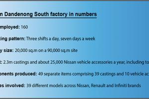 Australia-Nissan-table-WEB2-300x200.