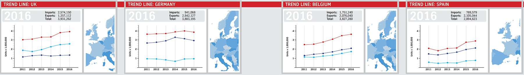 trend-line-by-country