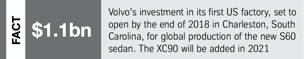 Volvo fact: investment
