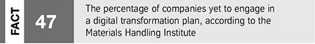 Fact: companies yet to engage digital transformation plan