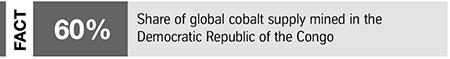 Fact: cobalt mining