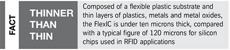 Fact: FlexIC thickness