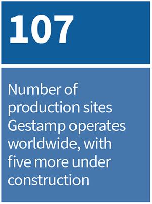 Fact 107