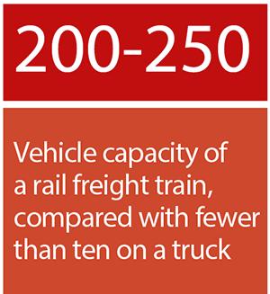 Fact 200-250