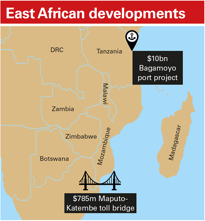 East African developments