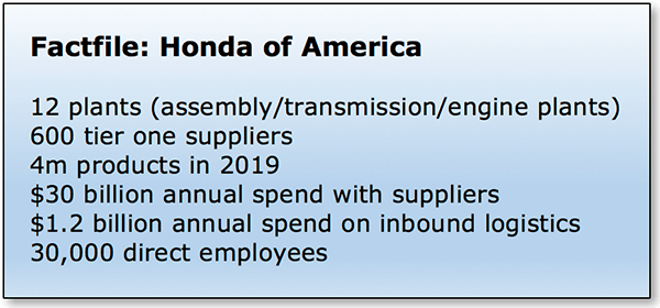 Factfile Honda of America