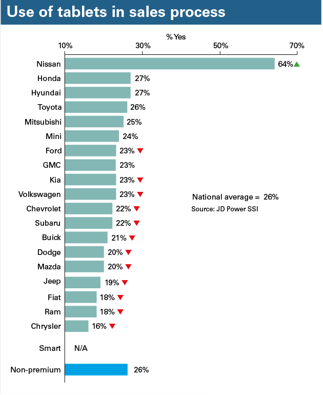 Use-of-tablet-sales.