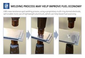 Aluminium welding, GM