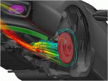 Computational fluid dynamics, Honda