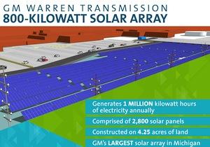Solar array, GM Warren