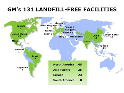 Landfill-free sites, GM