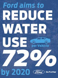 Water consumption, Ford