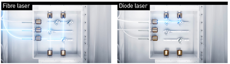 Comau's dual-function system offers users both diode and fibre laser functions located within a single unit