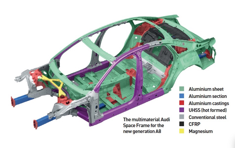 Audi Space Frame A8