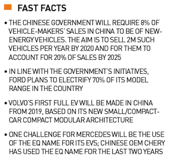 Fast facts, China