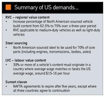 Summary of US demands NAFTA