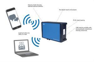 SKF lubrication monitor