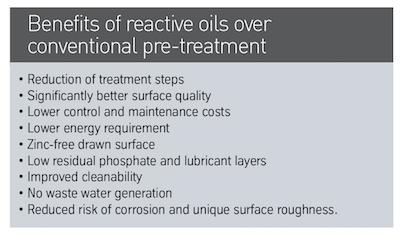 Chemetal reactive oils_