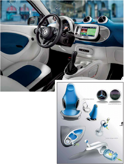 ZMAG IM Autumn 14 SMART FORTWO 2